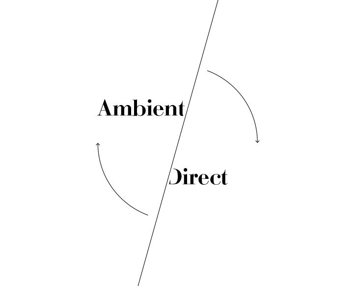 AmbentDirect
